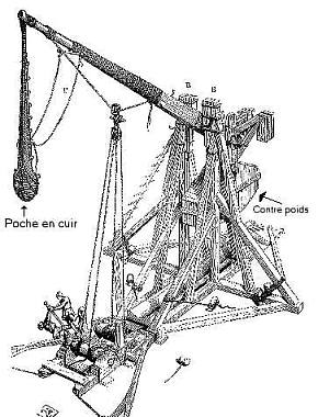 Engins furthermore 12213 likewise Build a catapult moreover Viewtopic besides  on simple trebuchet plans